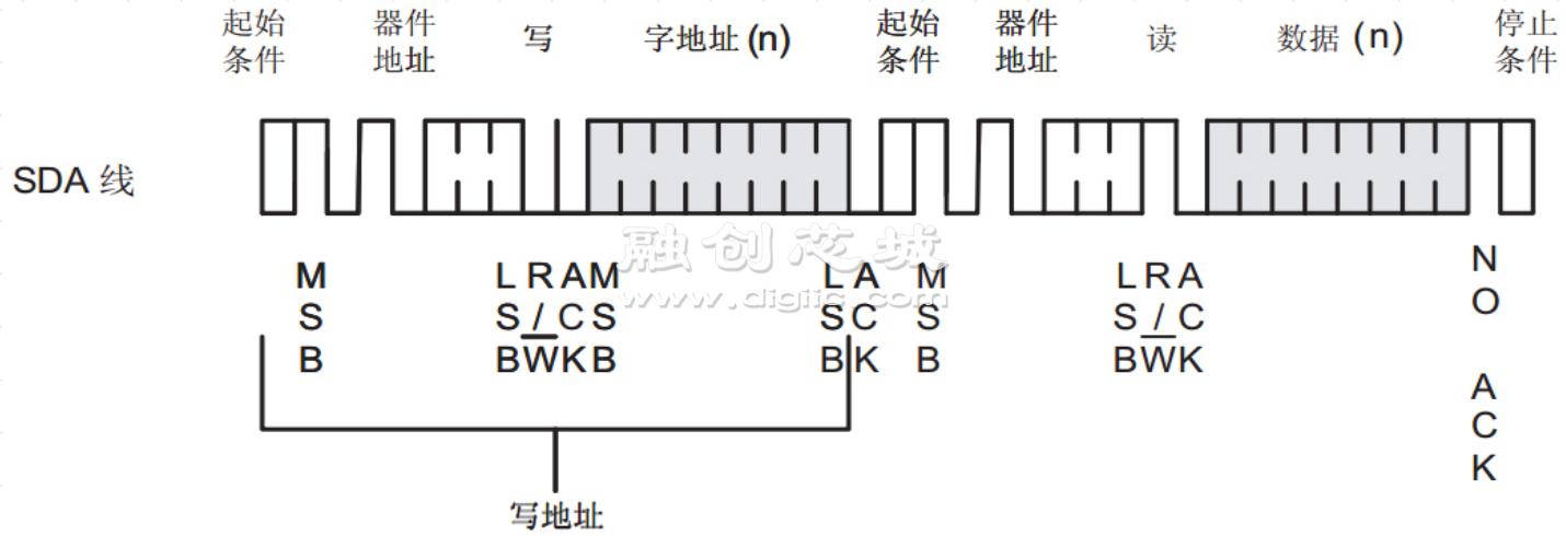 【众拳】剑齿虎stm8开发板代码下载